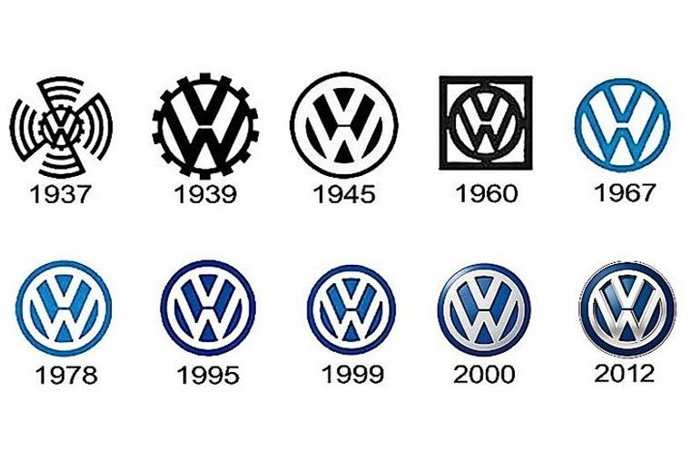vw will announce new logo that looks like the old one