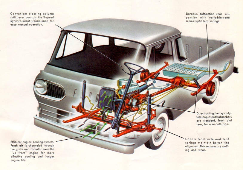 Ford Econoline Pickup | Ford-00