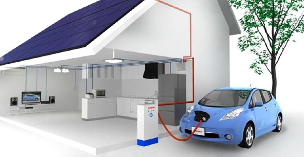 Nissan V2G system
