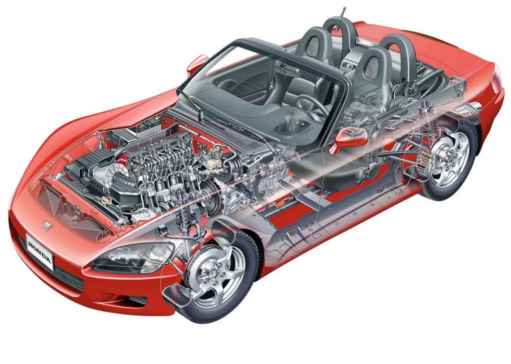 Honda S2000 cutaway shot