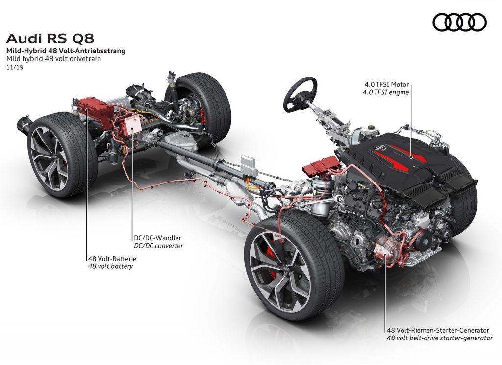 2020 Audi RS Q8 mild-hybrid system