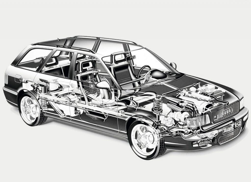 Audi RS2 Avant cutaway