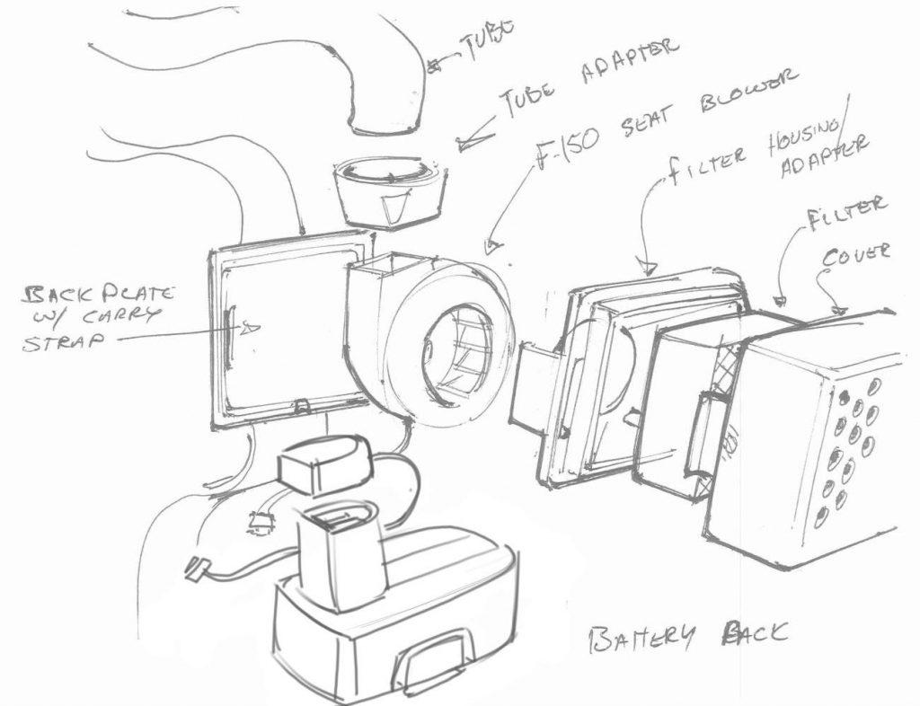 Ford respirator filtration system design