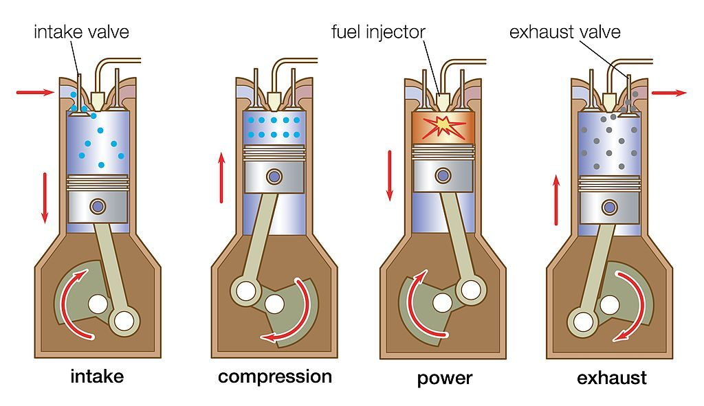 Fuel Injection Diagram