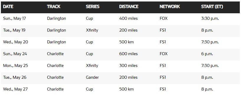 Schedule to re-start the NASCAR season
