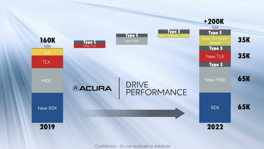 Acura dealership webinar screenshot