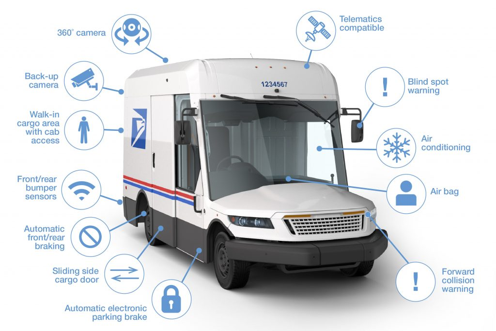 graphic of the new features of the USPS mail delivery truck