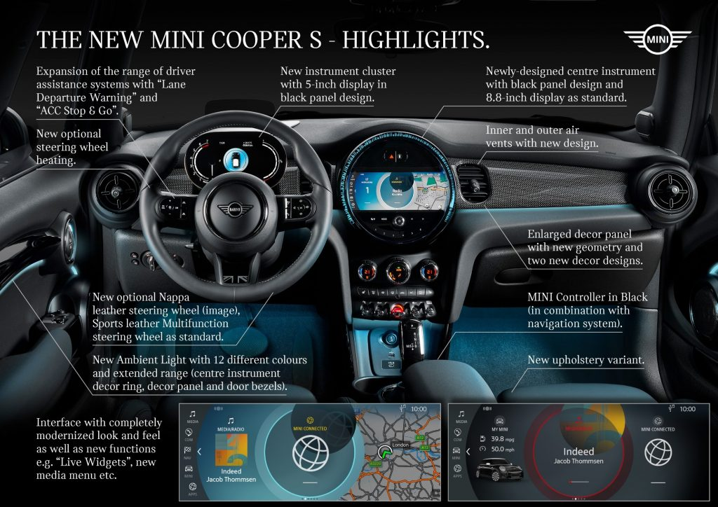 An overview of the new updates for the interior and dashboard of the Mini Cooper S | BMW Group
