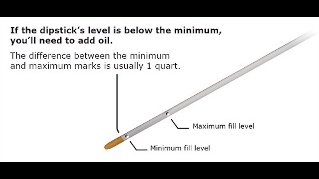An infographic that shows How to check an oil dipstick
