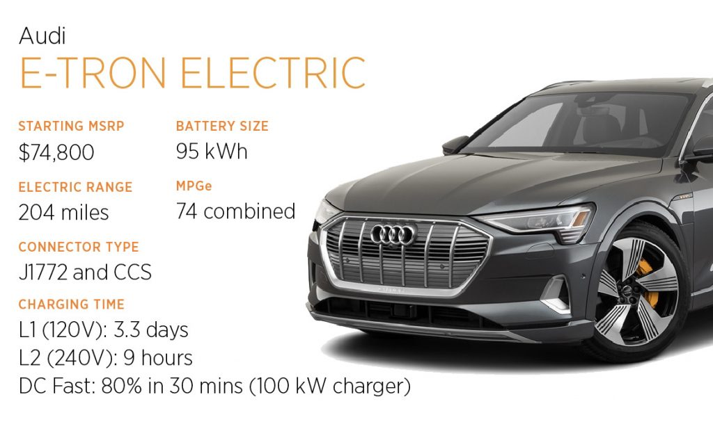 an information chart for the 2019 audi e-tron