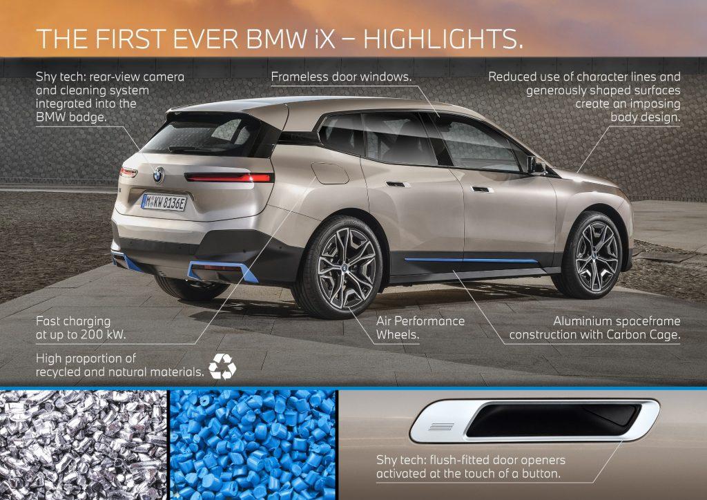 BMW explains why you should like the iX