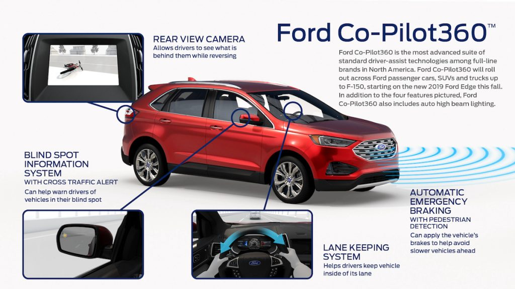 Ford Co-Pilot360 includes standard automatic emergency braking with pedestrian detection, blind spot information system, lane-keeping system, rear backup camera, and auto high-beam lighting