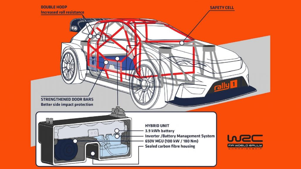 A cutaway diagram of the 2022 2022 Rally1 WRC rally car's roll cage structure and hybrid powertrain