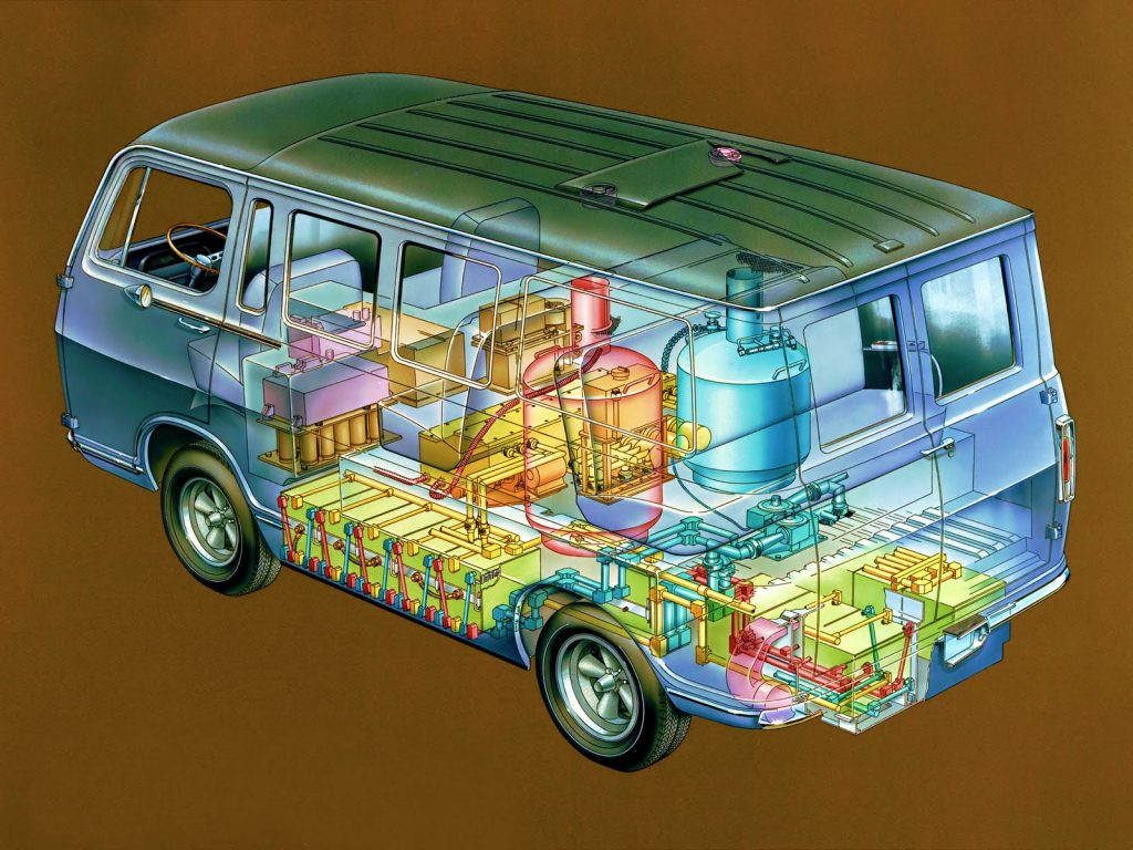 A Graphic of the technology inside the fuel cell Electrovan
