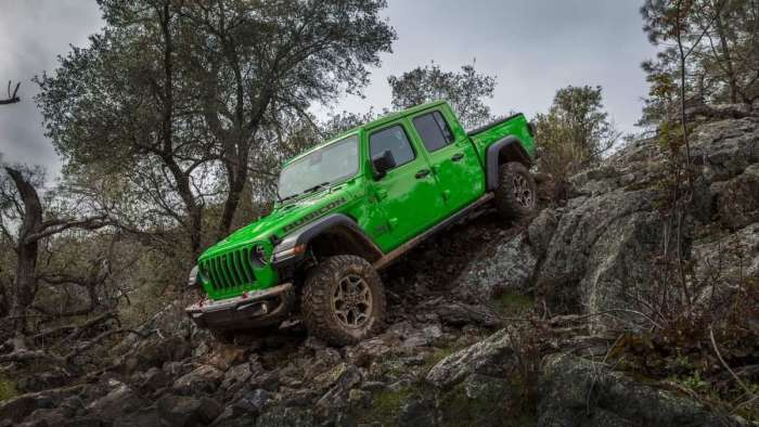 2021 Jeep Gladiator in Gecko Green