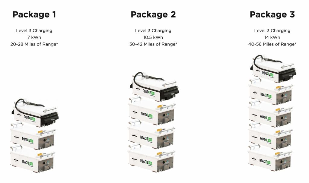 SparkCharge Roadie Electric Car Charger Packages