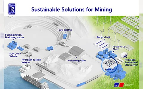 Rolls Royce hybrid mtu mining operation