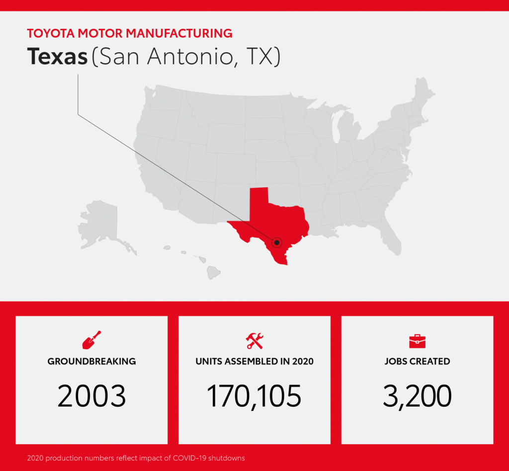 Toyota Motor Manufacturing, Texas plant graphics